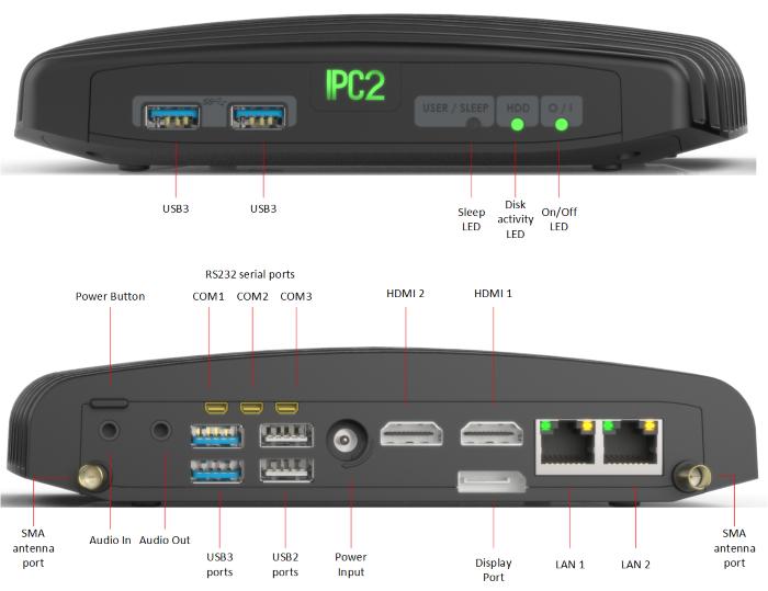 ipc2_ports_diagram_compulabnordic_700x539
