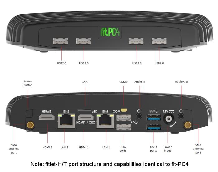 fitlet_h_ports_diagram_compulabnordic_700x500
